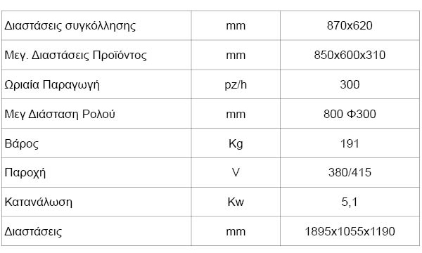 S 870 table